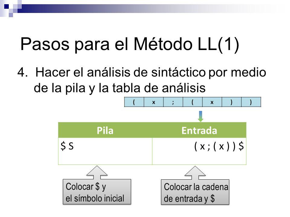 Pasos para el Método LL(1) 4. Hacer el análisis de sintáctico por medio de la pila y la tabla de análisis PilaEntrada $ S( x ; ( x ) ) $ (x;(x)) Coloc