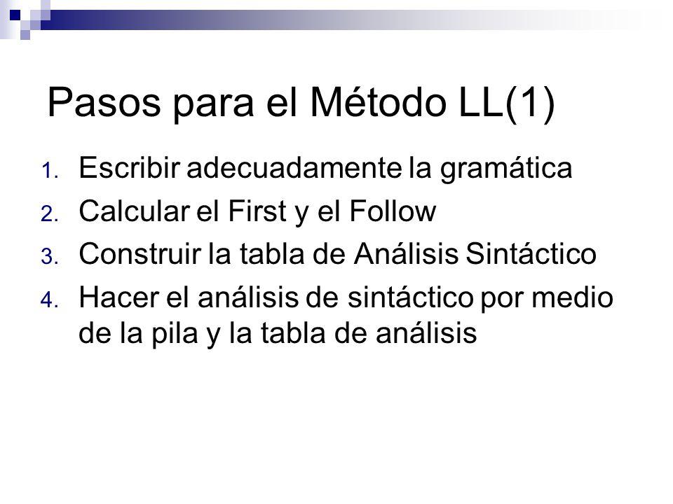 Pasos para el Método LL(1) 1. Escribir adecuadamente la gramática 2. Calcular el First y el Follow 3. Construir la tabla de Análisis Sintáctico 4. Hac