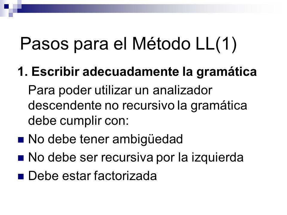 Pasos para el Método LL(1) 1. Escribir adecuadamente la gramática Para poder utilizar un analizador descendente no recursivo la gramática debe cumplir