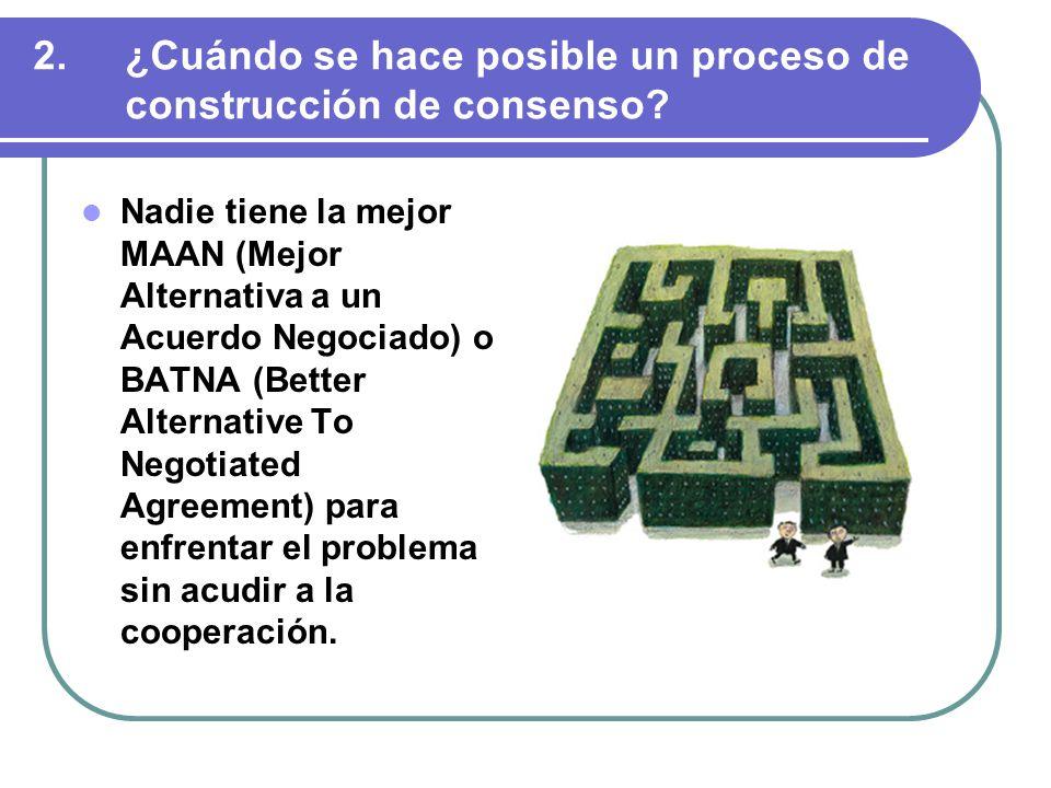 Nadie tiene la mejor MAAN (Mejor Alternativa a un Acuerdo Negociado) o BATNA (Better Alternative To Negotiated Agreement) para enfrentar el problema sin acudir a la cooperación.