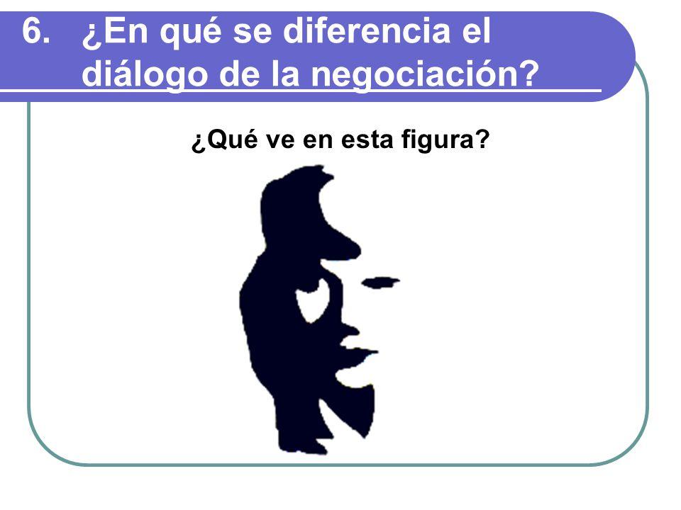 6.¿En qué se diferencia el diálogo de la negociación? ¿Qué ve en esta figura?