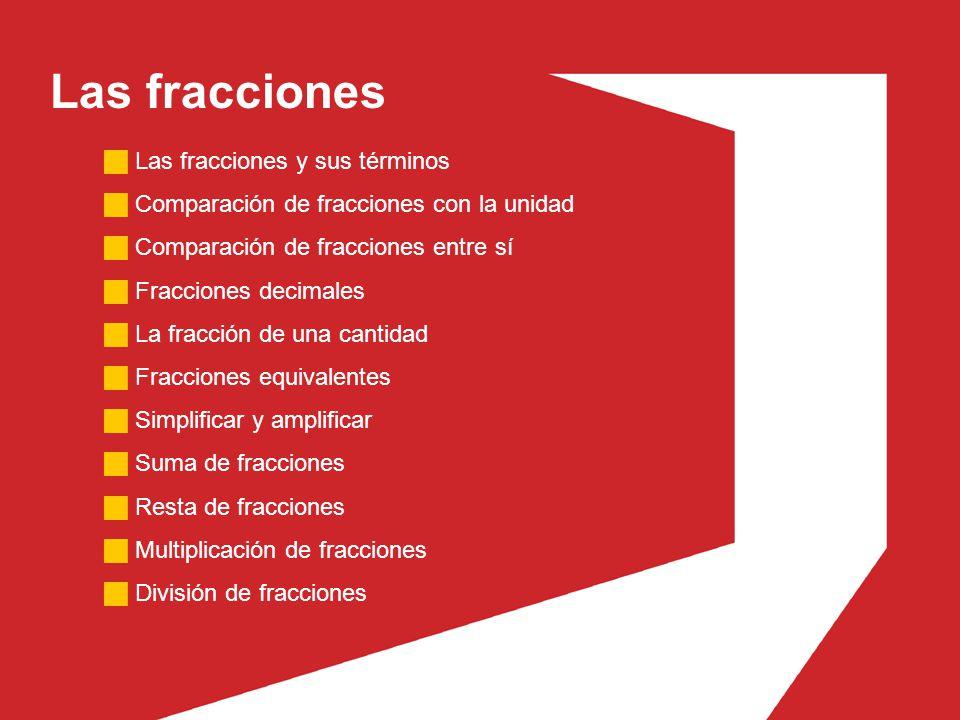 Las fracciones Las fracciones y sus términos Comparación de fracciones con la unidad Comparación de fracciones entre sí Fracciones decimales La fracción de una cantidad Fracciones equivalentes Simplificar y amplificar Suma de fracciones Resta de fracciones Multiplicación de fracciones División de fracciones