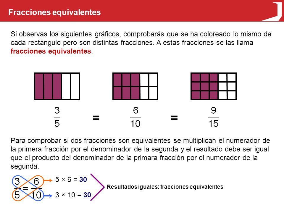 Fracciones equivalentes Si observas los siguientes gráficos, comprobarás que se ha coloreado lo mismo de cada rectángulo pero son distintas fracciones.