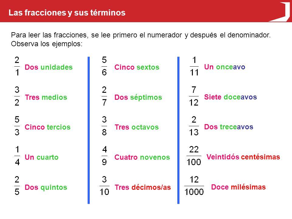 Comparación de fracciones con la unidad Una fracción es mayor que la unidad cuando el numerador es mayor que el denominador.