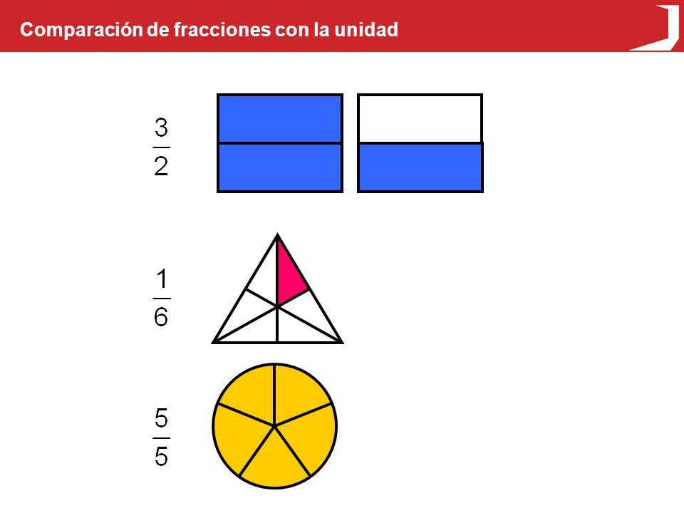 Comparación de fracciones entre sí Una fracción es mayor que otra cuando los denominadores son iguales y el numerador de la primara fracción es mayor que el numerador de la segunda.