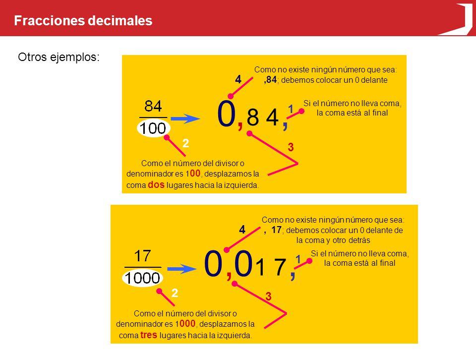 Fracciones decimales Otros ejemplos: 8 4, Si el número no lleva coma, la coma está al final Como el número del divisor o denominador es 1 00, desplazamos la coma dos lugares hacia la izquierda., 1 2 3 Como no existe ningún número que sea:,84 ; debemos colocar un 0 delante 4 0 1 7, Si el número no lleva coma, la coma está al final Como el número del divisor o denominador es 1 000, desplazamos la coma tres lugares hacia la izquierda., 1 2 3 Como no existe ningún número que sea:, 17 ; debemos colocar un 0 delante de la coma y otro detrás 4 0