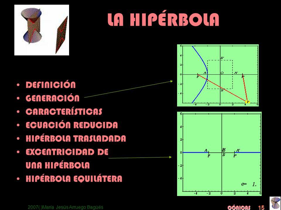 2007(:)María Jesús Arruego Bagüés CÓNICAS 15 LA HIPÉRBOLA DEFINICIÓN GENERACIÓN CARACTERÍSTICAS ECUACIÓN REDUCIDA HIPÉRBOLA TRASLADADA EXCENTRICIDAD D
