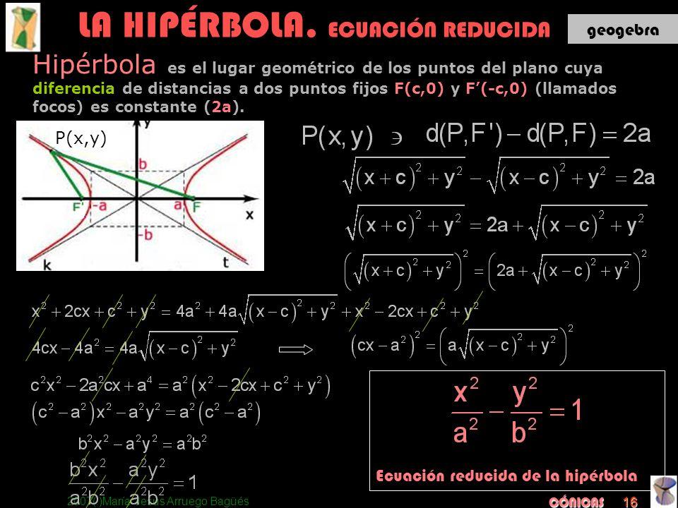 2007(:)María Jesús Arruego Bagüés CÓNICAS 16 Ecuación reducida de la hipérbola LA HIPÉRBOLA. ECUACIÓN REDUCIDA Hipérbola es el lugar geométrico de los