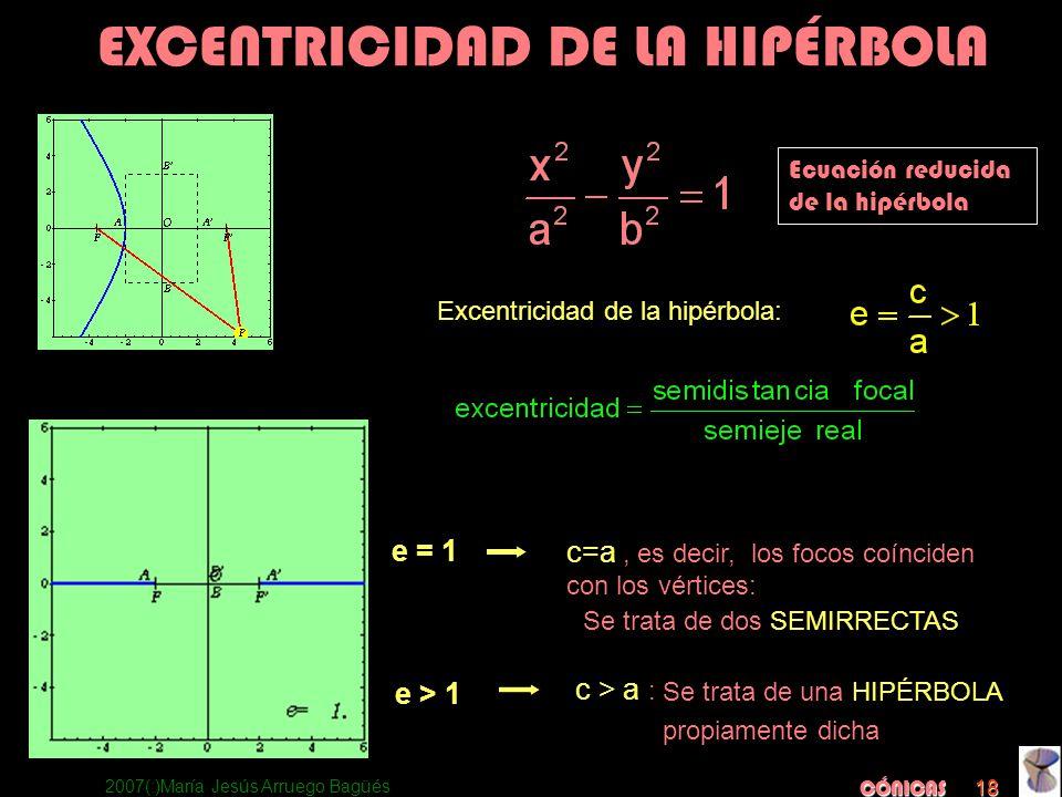 2007(:)María Jesús Arruego Bagüés CÓNICAS 18 EXCENTRICIDAD DE LA HIPÉRBOLA Ecuación reducida de la hipérbola Excentricidad de la hipérbola: c=a, es de