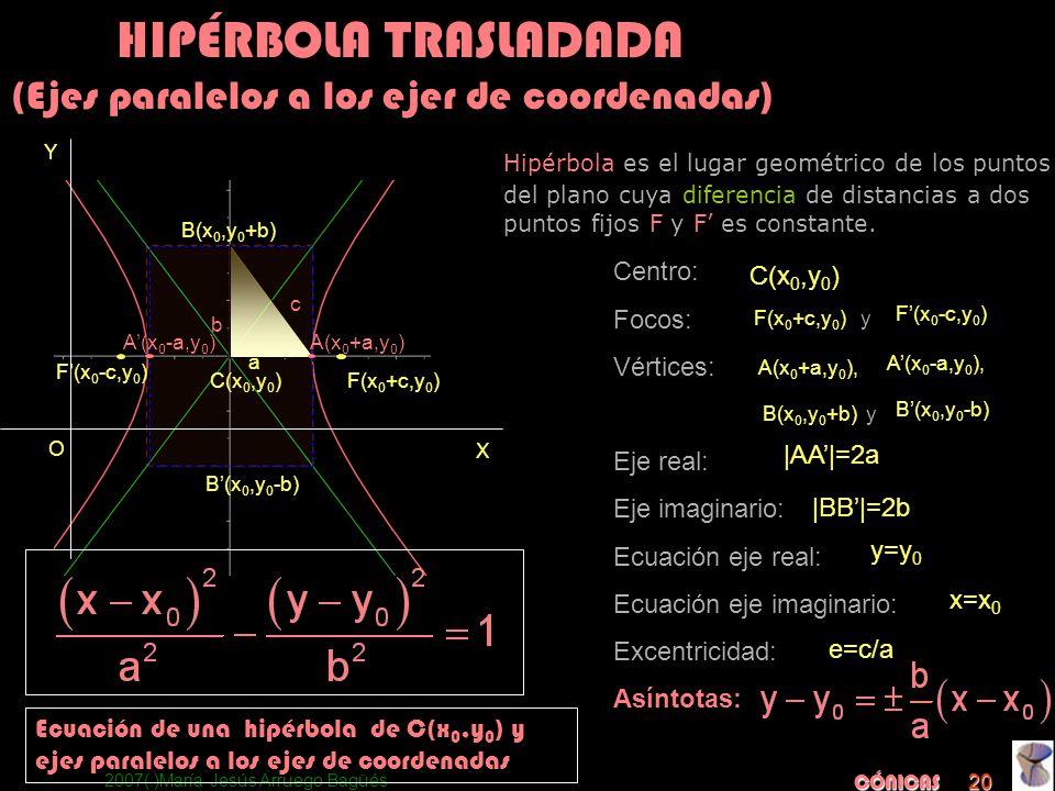 2007(:)María Jesús Arruego Bagüés CÓNICAS 20 Centro: Focos: Vértices: Eje real: Eje imaginario: Ecuación eje real: Ecuación eje imaginario: Excentrici
