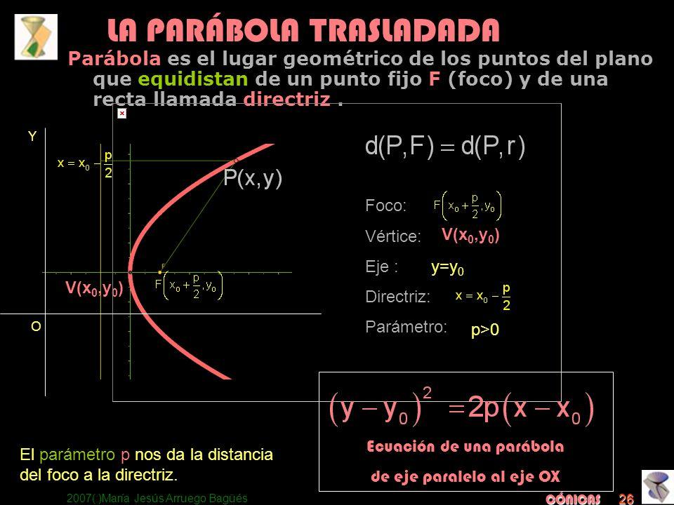2007(:)María Jesús Arruego Bagüés CÓNICAS 26 Ecuación de una parábola de eje paralelo al eje OX LA PARÁBOLA TRASLADADA Parábola es el lugar geométrico