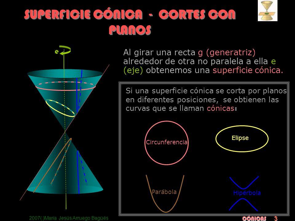 2007(:)María Jesús Arruego Bagüés CÓNICAS 3 SUPERFICIE CÓNICA - CORTES CON PLANOS Al girar una recta g (generatriz) alrededor de otra no paralela a el