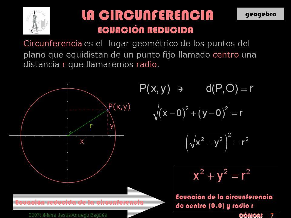 2007(:)María Jesús Arruego Bagüés CÓNICAS 7 Circunferencia es el lugar geométrico de los puntos del plano que equidistan de un punto fijo llamado cent
