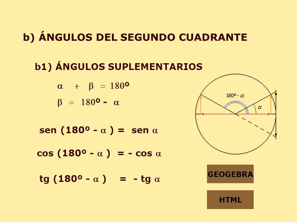 º º - sen (180º - ) = sen tg (180º - ) = - tg cos (180º - ) = - cos b1) ÁNGULOS SUPLEMENTARIOS b) ÁNGULOS DEL SEGUNDO CUADRANTE GEOGEBRA HTML