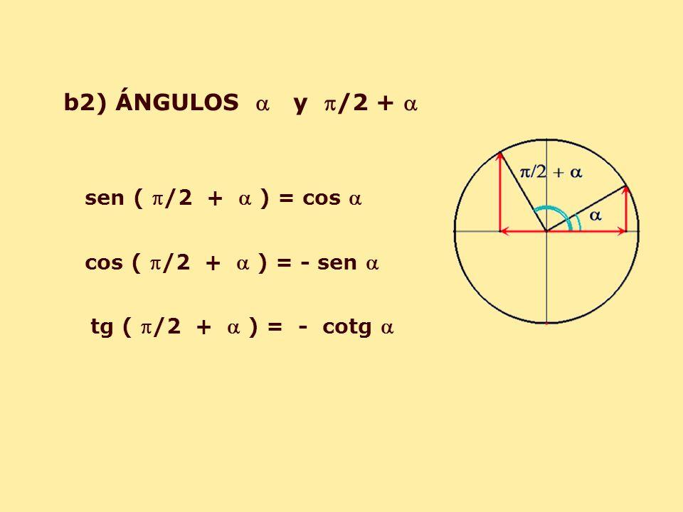 b2) ÁNGULOS y /2 + sen ( /2 + ) = cos cos ( /2 + ) = - sen tg ( /2 + ) = - cotg