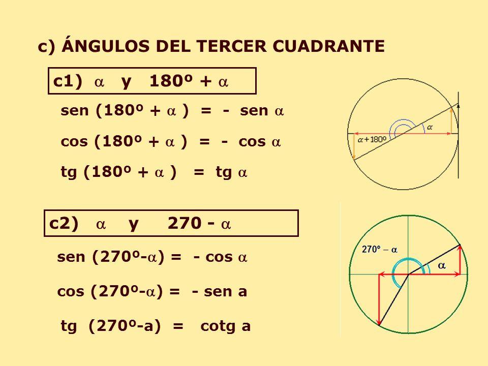 c) ÁNGULOS DEL TERCER CUADRANTE c1) y 180º + sen (180º + ) = - sen cos (180º + ) = - cos tg (180º + ) = tg c2) y 270 - sen (270º-) = - cos cos (270º-)