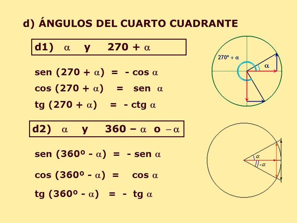 d) ÁNGULOS DEL CUARTO CUADRANTE d1) y 270 + d2) y 360 – o sen (270 + ) = - cos cos (270 + ) = sen tg (270 + ) = - ctg sen (360º - ) = - sen cos (360º