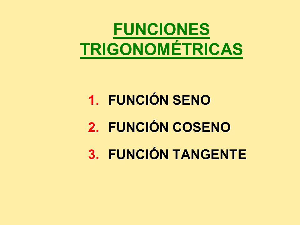 FUNCIONES TRIGONOMÉTRICAS 1.FUNCIÓN SENO 2.FUNCIÓN COSENO 3.FUNCIÓN TANGENTE