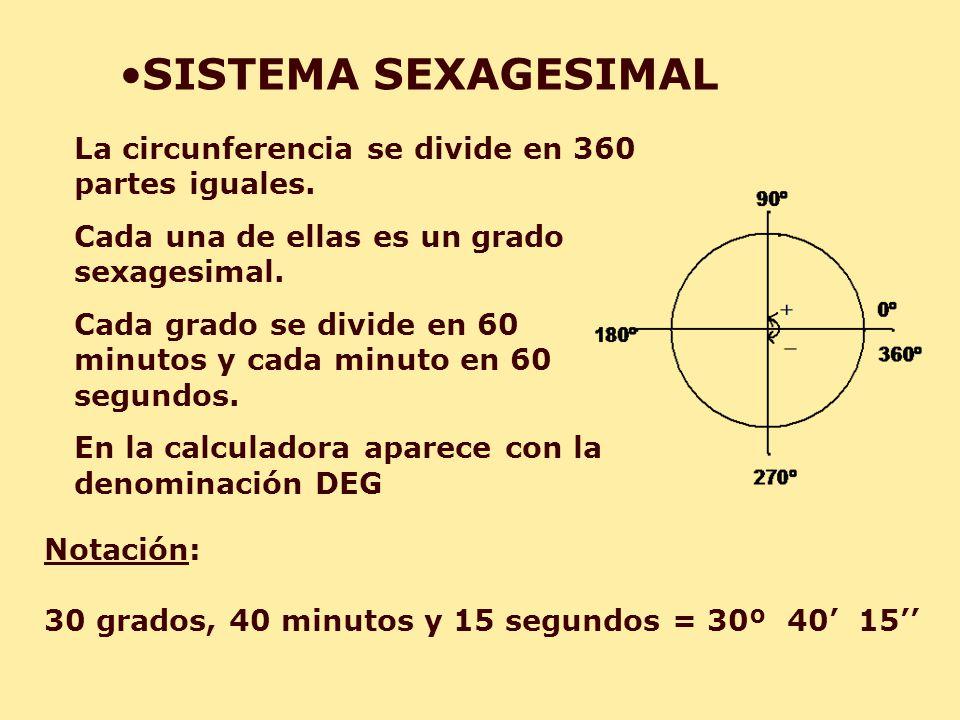 SISTEMA SEXAGESIMAL La circunferencia se divide en 360 partes iguales. Cada una de ellas es un grado sexagesimal. Cada grado se divide en 60 minutos y