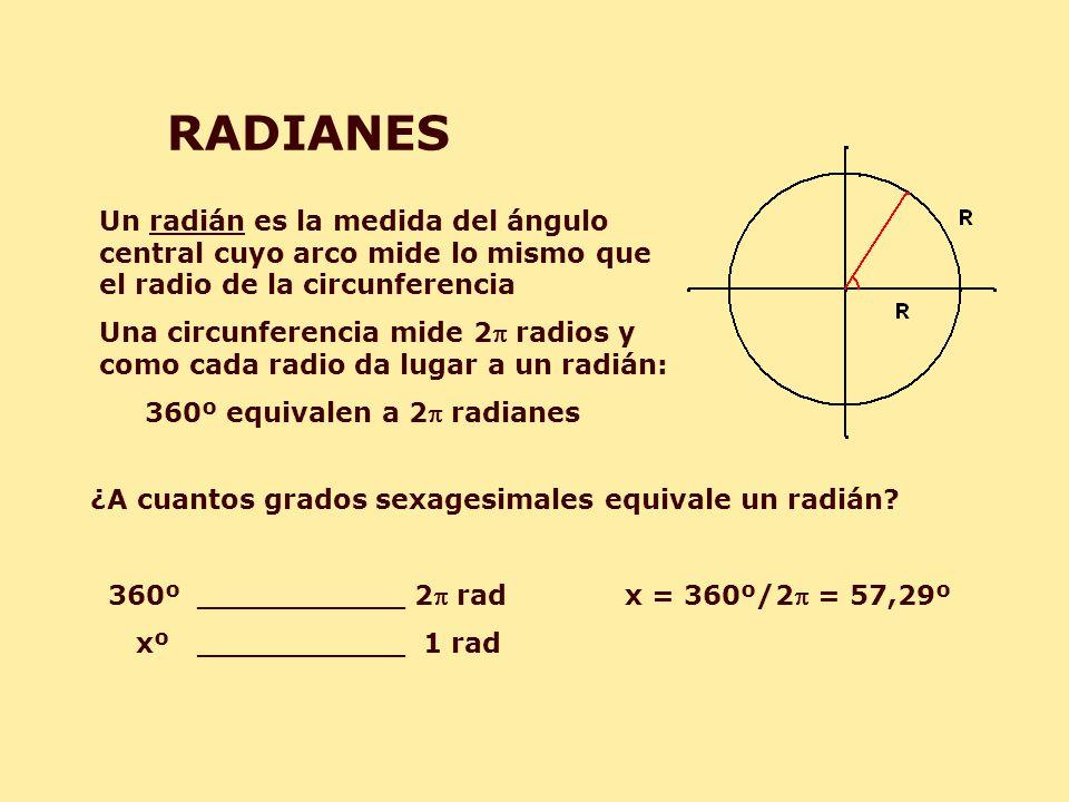 RADIANES Un radián es la medida del ángulo central cuyo arco mide lo mismo que el radio de la circunferencia Una circunferencia mide 2 radios y como c