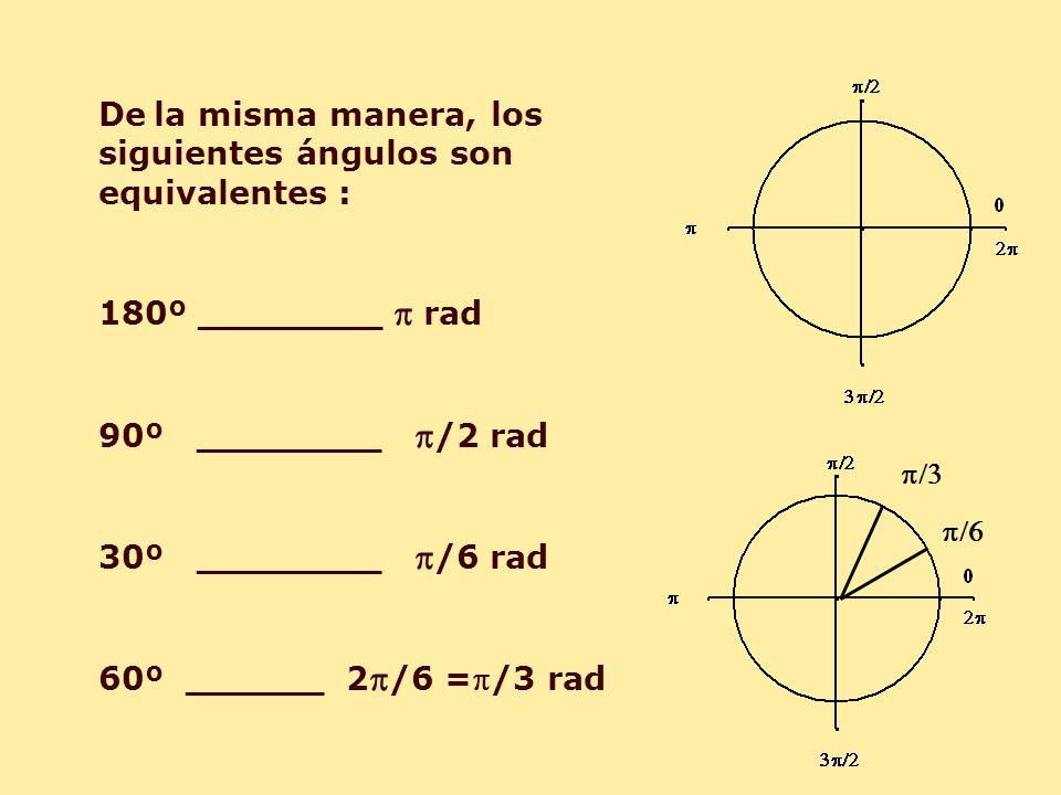 De la misma manera, los siguientes ángulos son equivalentes : 180º ________ rad 90º ________ /2 rad 30º ________ /6 rad 60º ______ 2 /6 =/3 rad