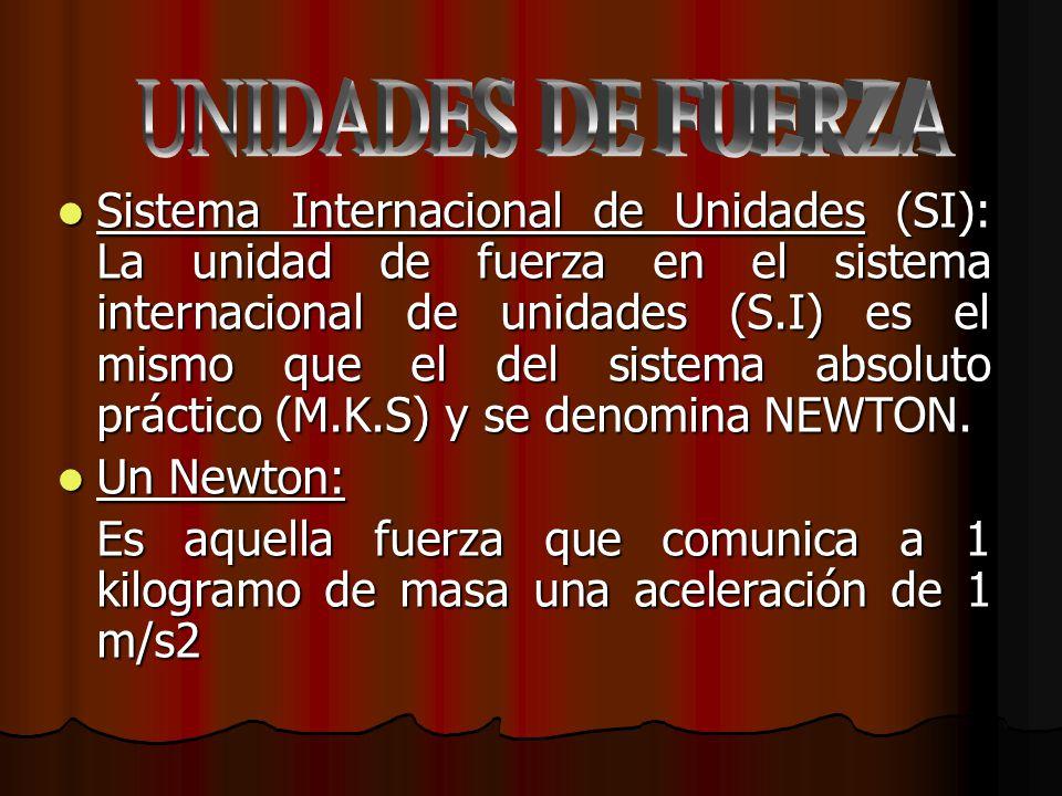 Sistema Internacional de Unidades (SI): La unidad de fuerza en el sistema internacional de unidades (S.I) es el mismo que el del sistema absoluto prác