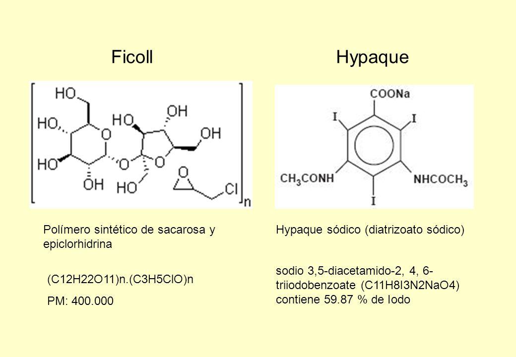(C12H22O11)n.(C3H5ClO)n PM: 400.000 FicollHypaque Polímero sintético de sacarosa y epiclorhidrina Hypaque sódico (diatrizoato sódico) sodio 3,5-diacetamido-2, 4, 6- triiodobenzoate (C11H8I3N2NaO4) contiene 59.87 % de Iodo