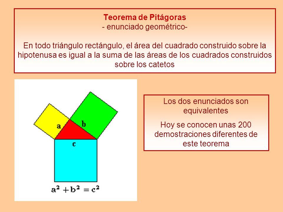 Teorema de Pitágoras - enunciado geométrico- En todo triángulo rectángulo, el área del cuadrado construido sobre la hipotenusa es igual a la suma de l