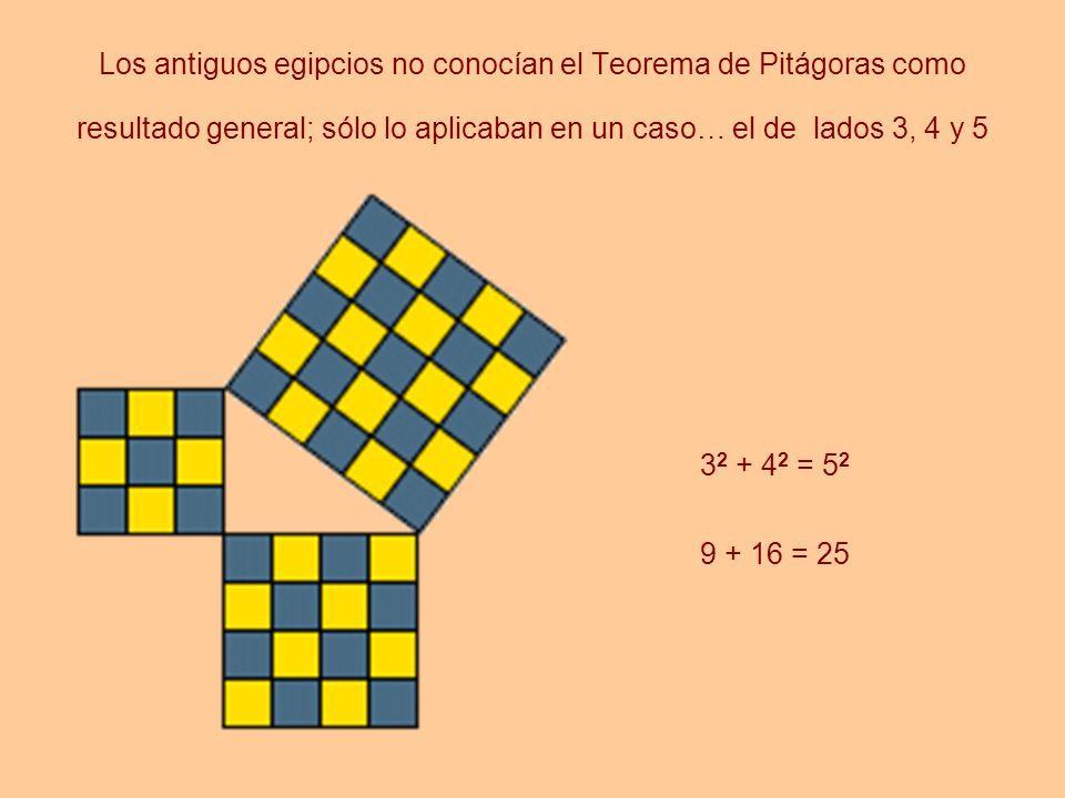 Los antiguos egipcios no conocían el Teorema de Pitágoras como resultado general; sólo lo aplicaban en un caso… el de lados 3, 4 y 5 3 2 + 4 2 = 5 2 9