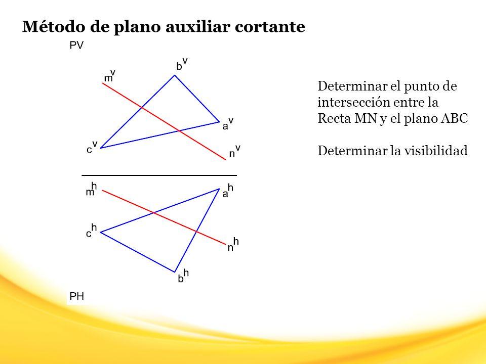 Método de plano auxiliar cortante Determinar el punto de intersección entre la Recta MN y el plano ABC Determinar la visibilidad