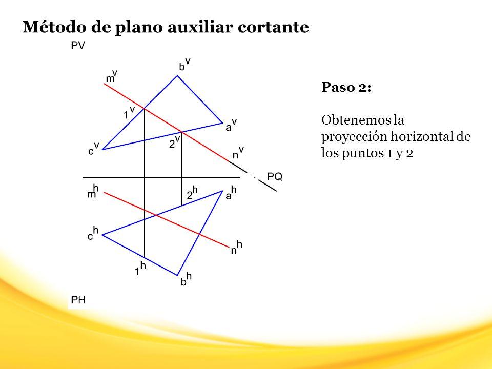Método de plano auxiliar cortante Paso 3: Al unir los punto 1 y 2 en la proyección horizontal, obtenemos la proyección horizontal del punto de intersección real (i)