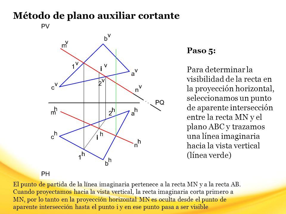 Método de plano auxiliar cortante Paso 5: Para determinar la visibilidad de la recta en la proyección horizontal, seleccionamos un punto de aparente i