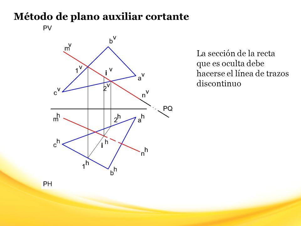 Método de plano auxiliar cortante La sección de la recta que es oculta debe hacerse el línea de trazos discontinuo