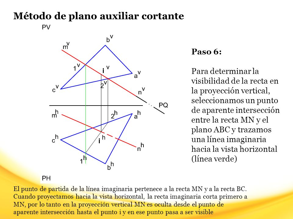 Método de plano auxiliar cortante Paso 6: Para determinar la visibilidad de la recta en la proyección vertical, seleccionamos un punto de aparente int