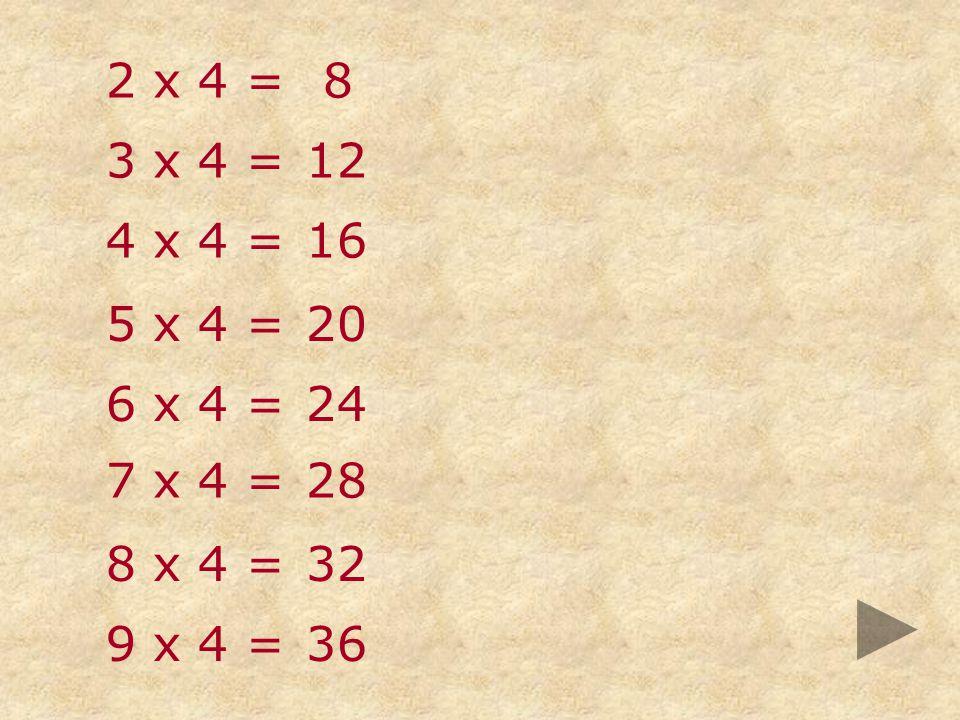 7 x 4 =28 8 x 4 =32 9 x 4 =36 4 x 4 =16 5 x 4 =20 6 x 4 =24 2 x 4 = 8 3 x 4 =12