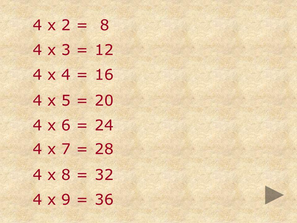 4 x 7 =28 4 x 8 =32 4 x 9 =36 4 x 4 =16 4 x 5 =20 4 x 6 =24 4 x 2 = 8 4 x 3 =12
