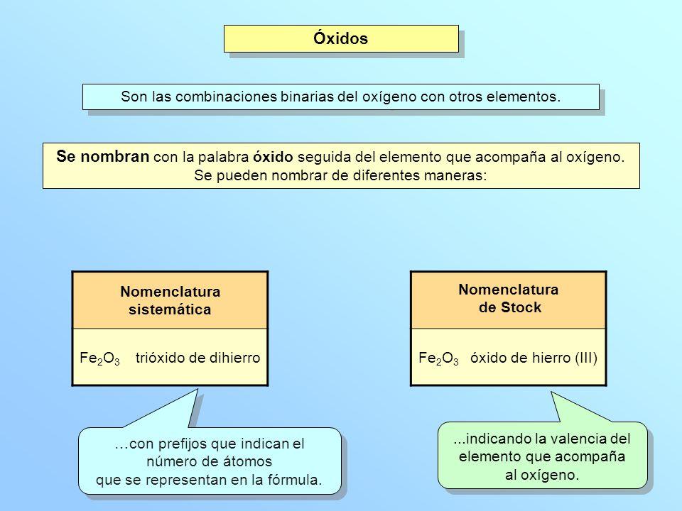 Son las combinaciones binarias del oxígeno con otros elementos. Se nombran con la palabra óxido seguida del elemento que acompaña al oxígeno. Se puede