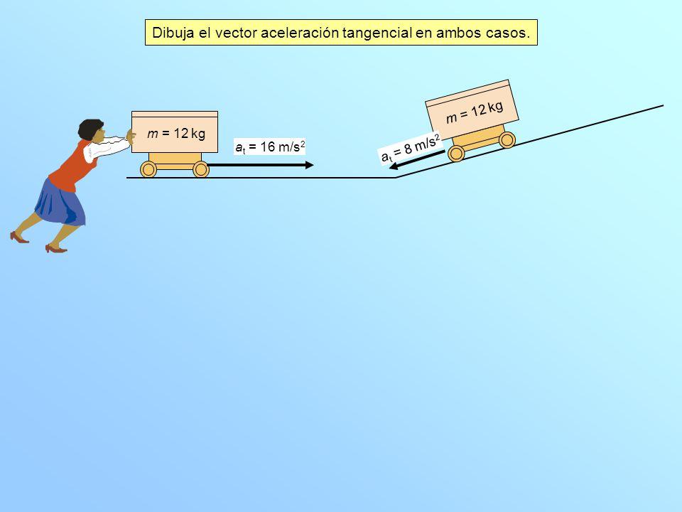 m = 12 kg Calcula la suma de las fuerzas que actúan sobre la vagoneta en cada tramo.