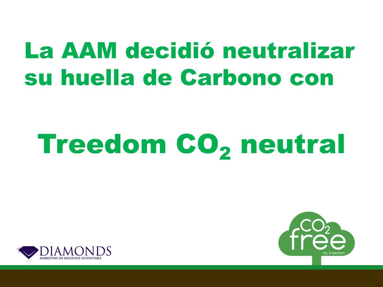 La AAM decidió neutralizar su huella de Carbono con Treedom CO 2 neutral