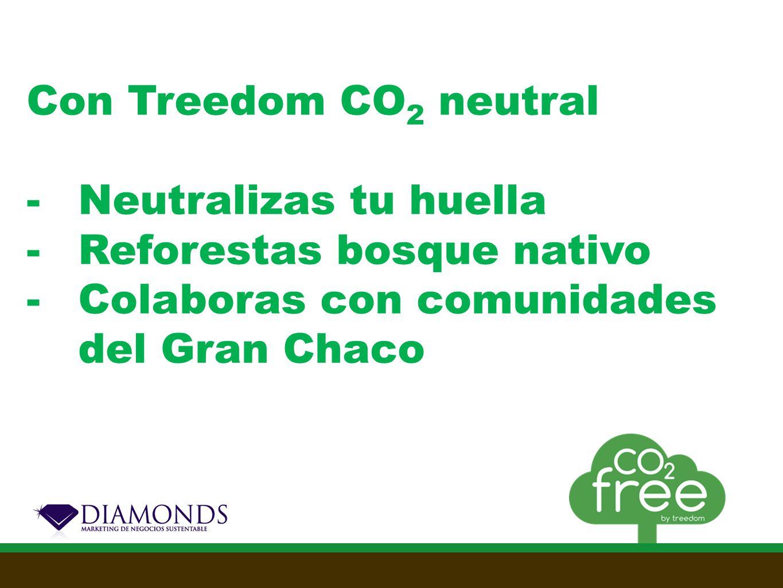 Gran Chaco Argentino. Bosques. Biodiversidad. Pueblos Originarios. Desarrollo Sustentable
