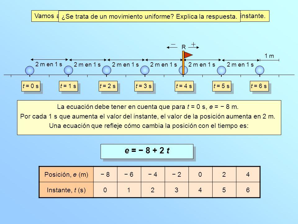 El movimiento es uniforme porque recorre distancias iguales en tiempos iguales. En cada intervalo de tiempo de un segundo recorre la misma distancia d