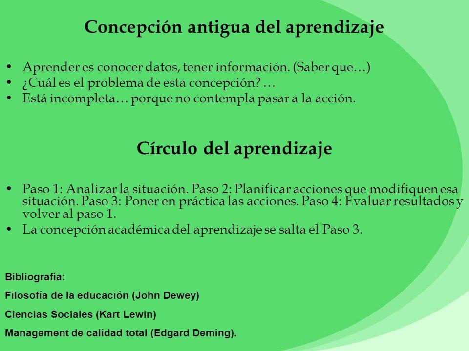 Concepción antigua del aprendizaje Aprender es conocer datos, tener información. (Saber que…) ¿Cuál es el problema de esta concepción? … Está incomple
