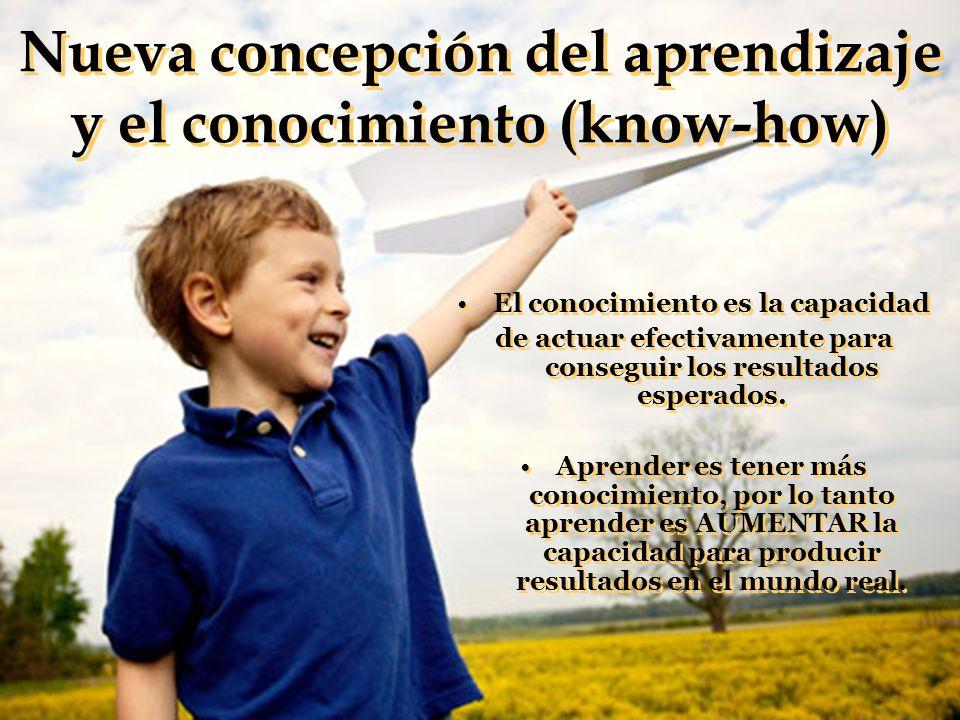 Nueva concepción del aprendizaje y el conocimiento (know-how) El conocimiento es la capacidad de actuar efectivamente para conseguir los resultados es