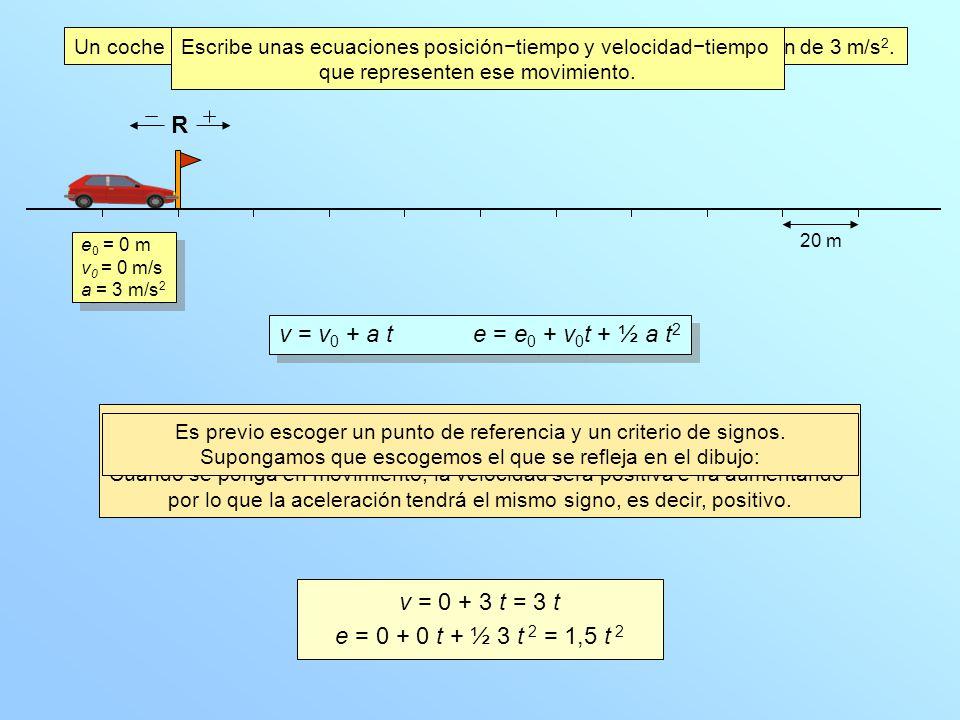 La posición inicial es 0 pues el móvil se encuentra en el punto de referencia. La velocidad inicial es 0 porque dice que parte del reposo. Cuando se p