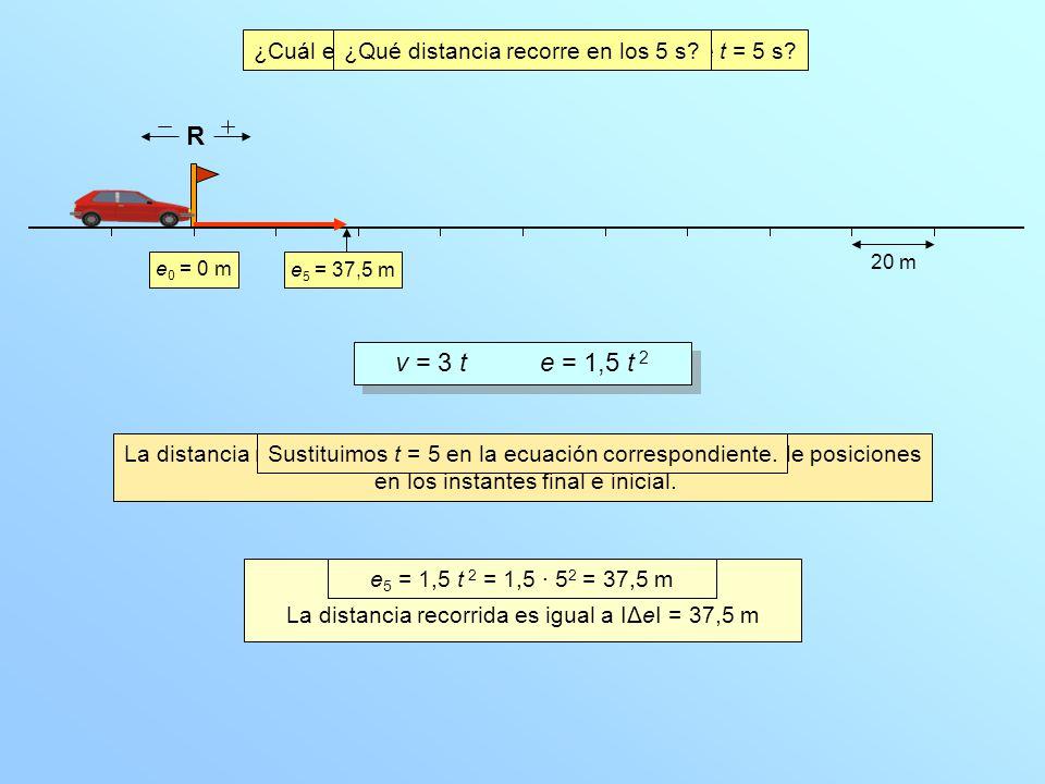 Δe = 37,5 m 0 m = 37,5 m La distancia recorrida es igual a ΙΔeΙ = 37,5 m e 0 = 0 m R 20 m ¿Cuál es la posición del coche en el instante t = 5 s? La di