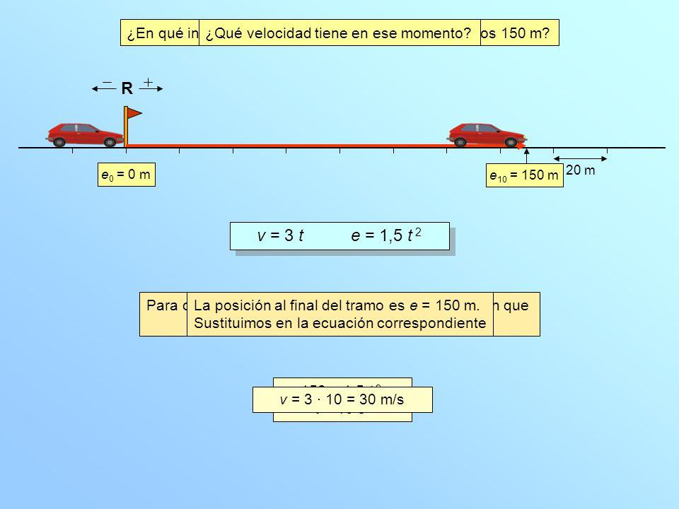 ¿En qué instante llega el coche al final del tramo de los 150 m? e 0 = 0 m R 20 m v = 3 t e = 1,5 t 2 ¿Qué velocidad tiene en ese momento? e 10 = 150