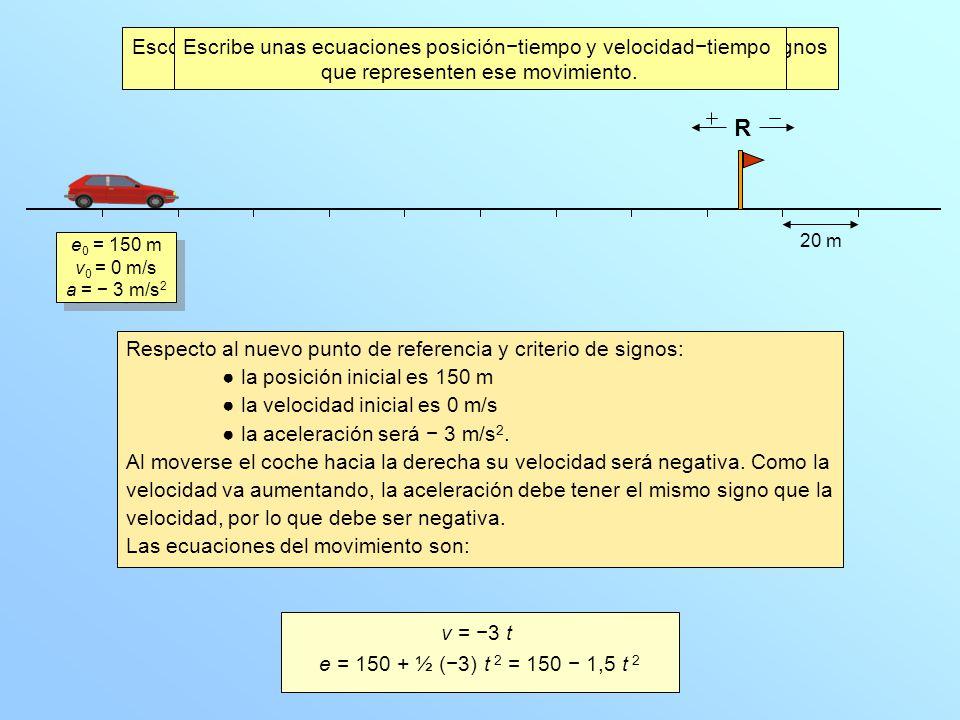 Escoge como punto de referencia el final del tramo y un criterio de signos distinto del anterior. Escribe unas ecuaciones posicióntiempo y velocidadti