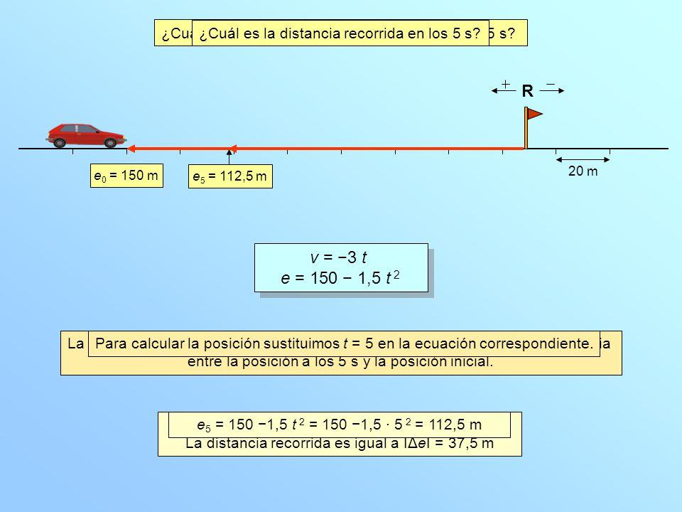 La distancia recorrida podemos calcularla como el valor absoluto de la diferencia entre la posición a los 5 s y la posición inicial. Δe = 112,5 m 150