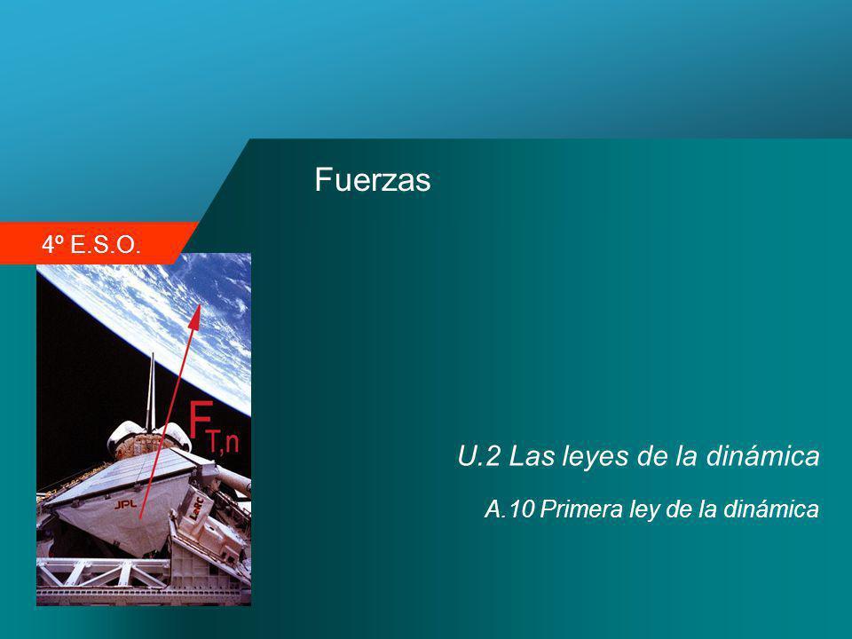 4º E.S.O. Fuerzas U.2 Las leyes de la dinámica A.10 Primera ley de la dinámica
