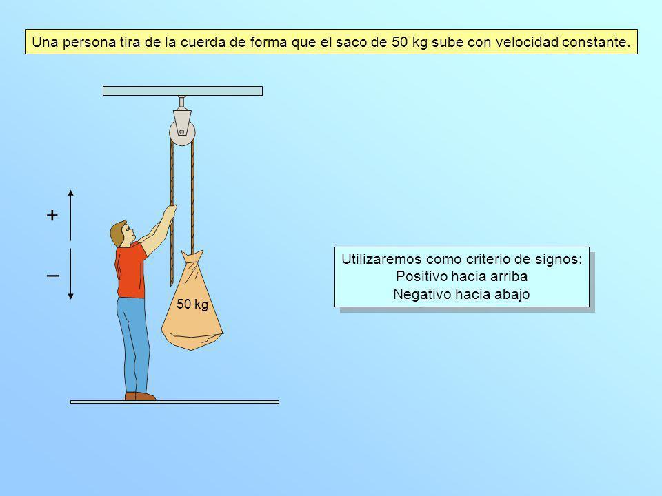 Una persona tira de la cuerda de forma que el saco de 50 kg sube con velocidad constante. 50 kg Utilizaremos como criterio de signos: Positivo hacia a